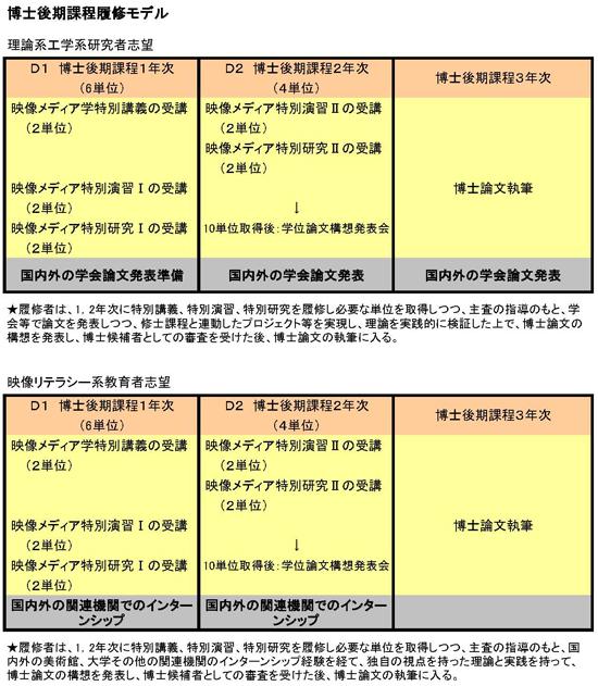 fnms_curriculum2008